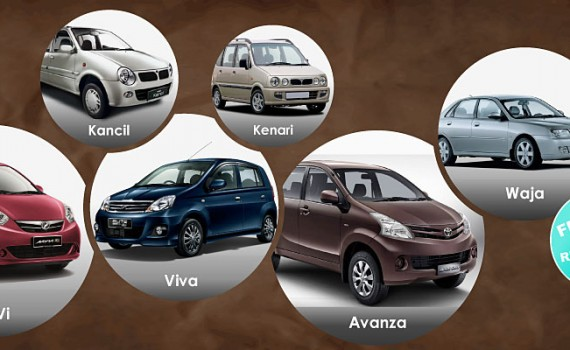 Budget Car Rental Kuching